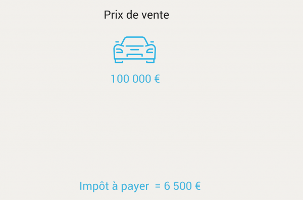Taxation voiture collection choix 1 v3