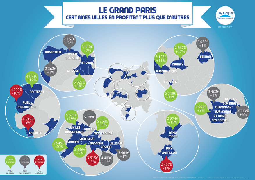 Grand paris evolution des prix immobilier residentiel sur un an guy hoquet