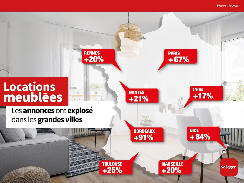 logement-meuble-location-seloger